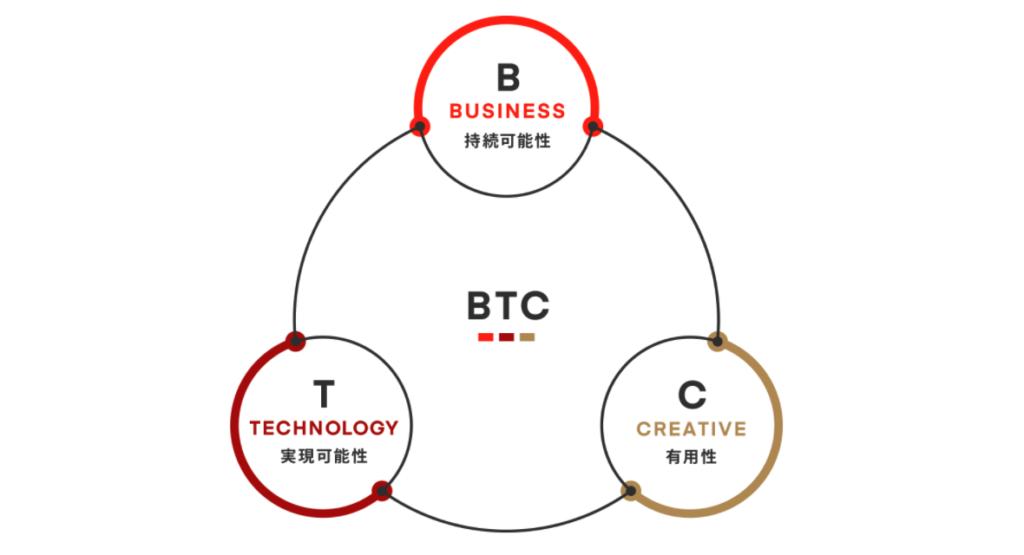 business-tech-creative